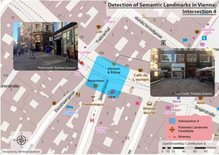 Detection of Semantic